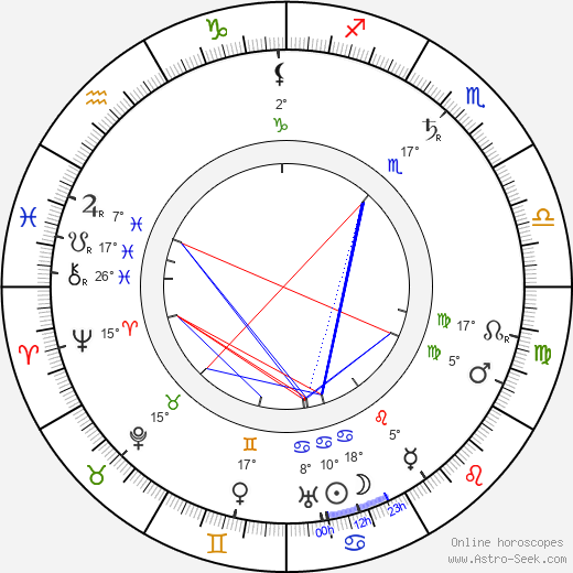 Leopoldo Fregoli birth chart, biography, wikipedia 2019, 2020