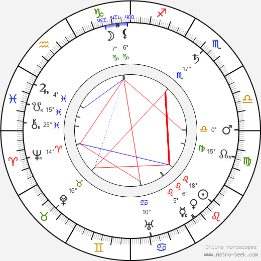 Ashley Miller birth chart, biography, wikipedia 2019, 2020