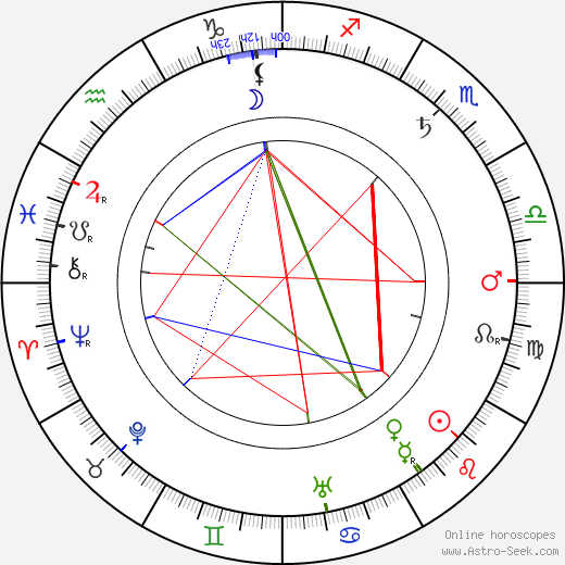Ashley Miller birth chart, Ashley Miller astro natal horoscope, astrology