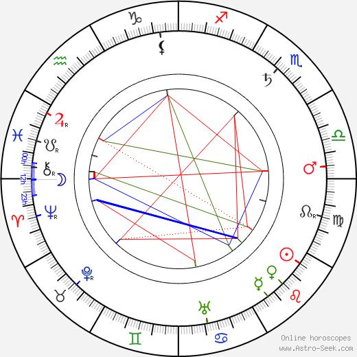Heinrich Lisson tema natale, oroscopo, Heinrich Lisson oroscopi gratuiti, astrologia