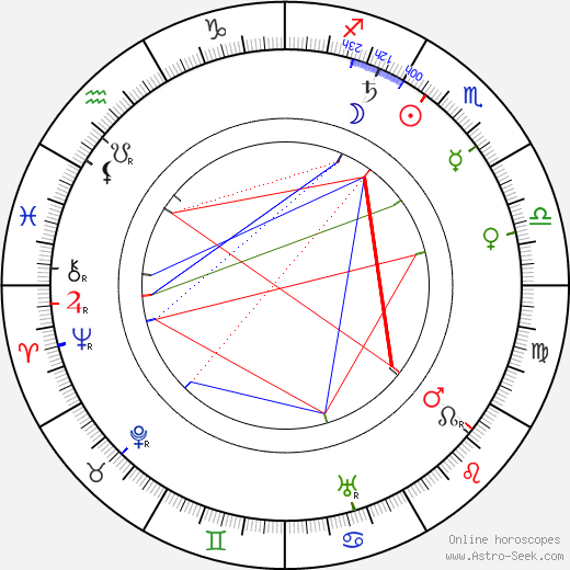 Charles Tait birth chart, Charles Tait astro natal horoscope, astrology