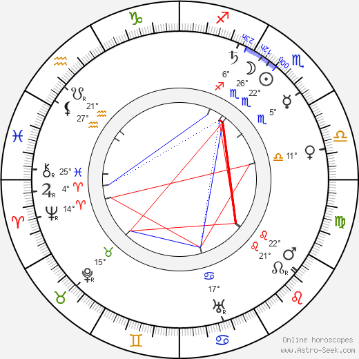 Robert Gaillard birth chart, biography, wikipedia 2019, 2020