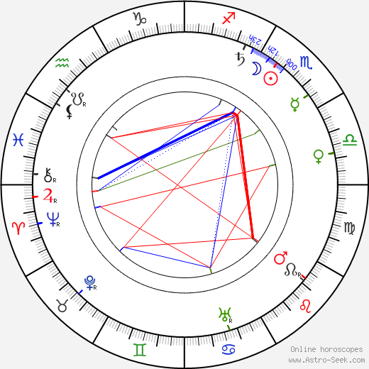 Robert Gaillard astro natal birth chart, Robert Gaillard horoscope, astrology