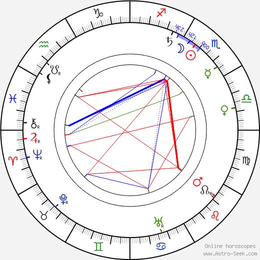 Robert Gaillard день рождения гороскоп, Robert Gaillard Натальная карта онлайн