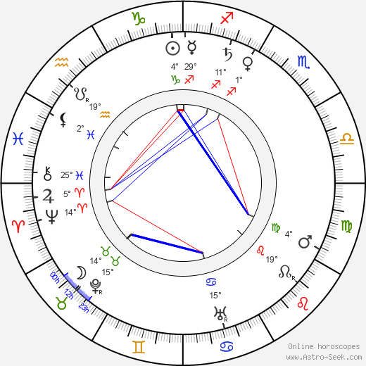 Eugenie Besserer birth chart, biography, wikipedia 2019, 2020