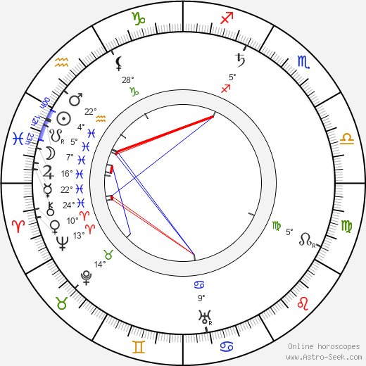 Henry Bergman birth chart, biography, wikipedia 2019, 2020