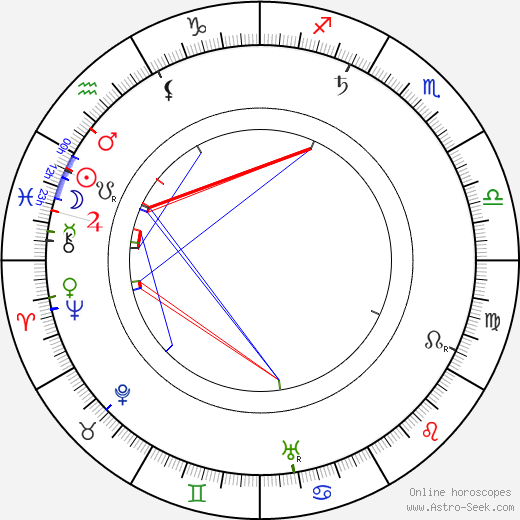 Henry Bergman astro natal birth chart, Henry Bergman horoscope, astrology