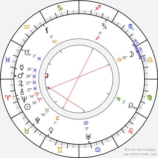 Lloyd Osbourne birth chart, biography, wikipedia 2019, 2020