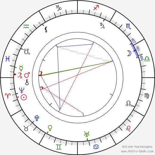 Lloyd Osbourne birth chart, Lloyd Osbourne astro natal horoscope, astrology