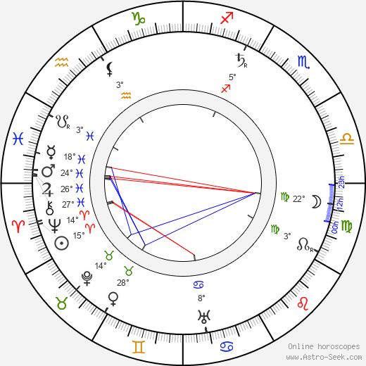 Maurits Binger birth chart, biography, wikipedia 2019, 2020