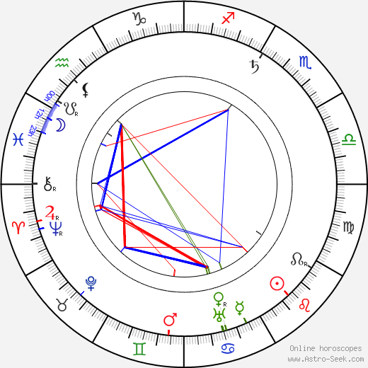 Oskar Merikanto astro natal birth chart, Oskar Merikanto horoscope, astrology