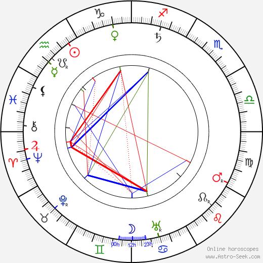 Charles Lane tema natale, oroscopo, Charles Lane oroscopi gratuiti, astrologia