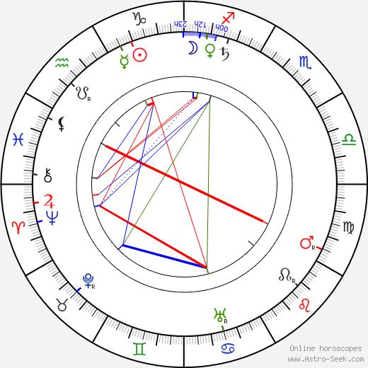 Giuseppe de Liguoro tema natale, oroscopo, Giuseppe de Liguoro oroscopi gratuiti, astrologia