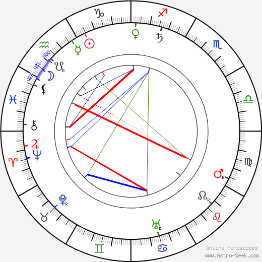 Rudolph Christians tema natale, oroscopo, Rudolph Christians oroscopi gratuiti, astrologia