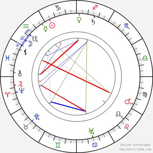 Stanislaw Wyspiaňski tema natale, oroscopo, Stanislaw Wyspiaňski oroscopi gratuiti, astrologia