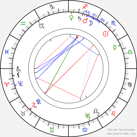 Josef Oliak astro natal birth chart, Josef Oliak horoscope, astrology