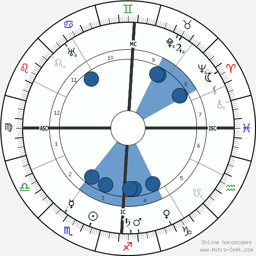 Joseph Vacher wikipedia, horoscope, astrology, instagram