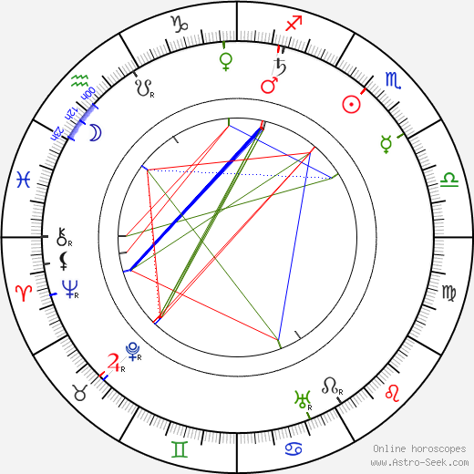 Karel Hron tema natale, oroscopo, Karel Hron oroscopi gratuiti, astrologia