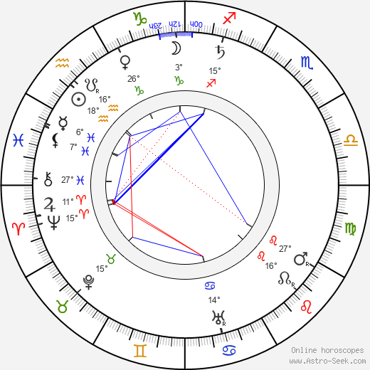 Jindřich Šimon Baar birth chart, biography, wikipedia 2019, 2020