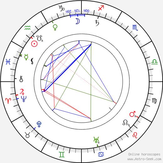 Jindřich Šimon Baar tema natale, oroscopo, Jindřich Šimon Baar oroscopi gratuiti, astrologia