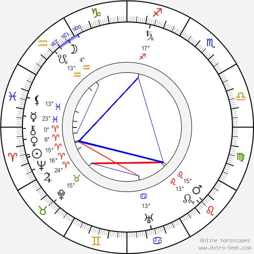 Arthur Donaldson birth chart, biography, wikipedia 2019, 2020