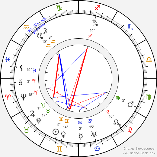 Pasi Jääskeläinen birth chart, biography, wikipedia 2019, 2020