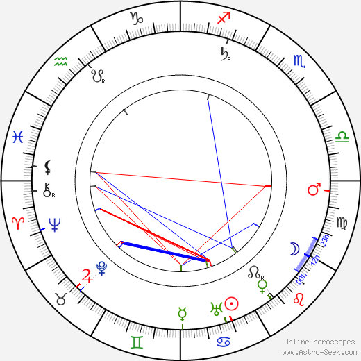 Walter R. Booth astro natal birth chart, Walter R. Booth horoscope, astrology