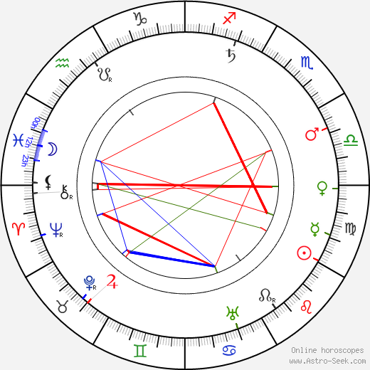 Jan Rous tema natale, oroscopo, Jan Rous oroscopi gratuiti, astrologia