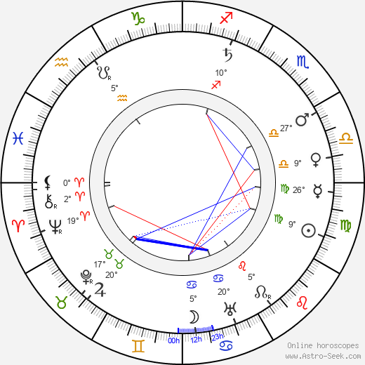 Alexander Murski birth chart, biography, wikipedia 2019, 2020