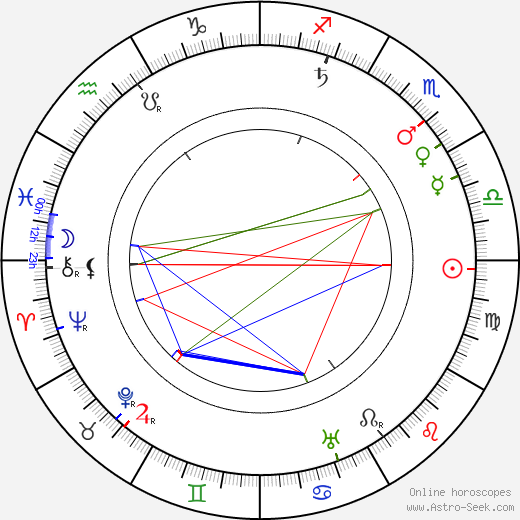 George Robey astro natal birth chart, George Robey horoscope, astrology