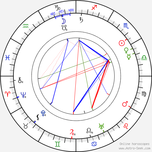 Nicola Maldacea tema natale, oroscopo, Nicola Maldacea oroscopi gratuiti, astrologia