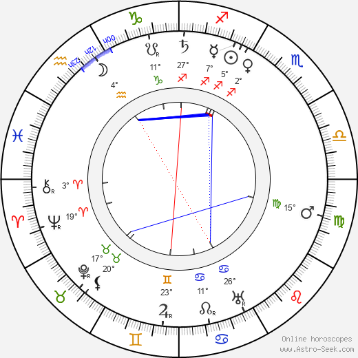 Juho Kusti Paasikivi birth chart, biography, wikipedia 2019, 2020