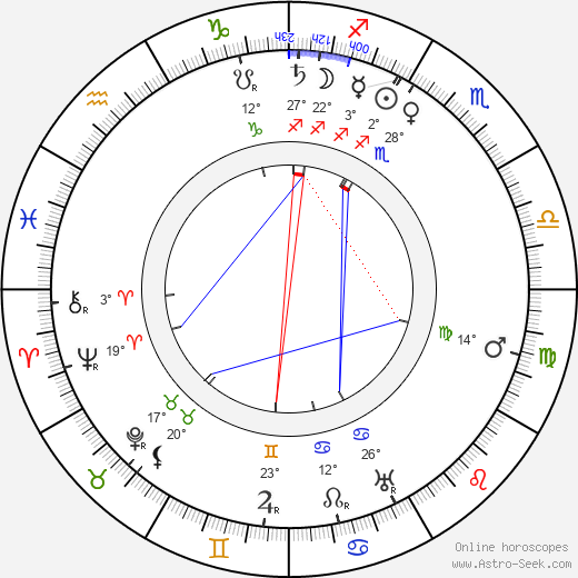 Louis Fitzroy birth chart, biography, wikipedia 2018, 2019