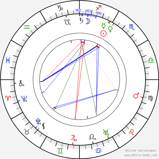 Louis Fitzroy astro natal birth chart, Louis Fitzroy horoscope, astrology