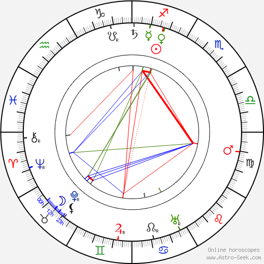 Bill Pickett день рождения гороскоп, Bill Pickett Натальная карта онлайн