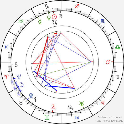 Tom Connolly astro natal birth chart, Tom Connolly horoscope, astrology