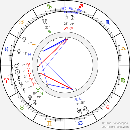 Otýn Břeněk birth chart, biography, wikipedia 2020, 2021
