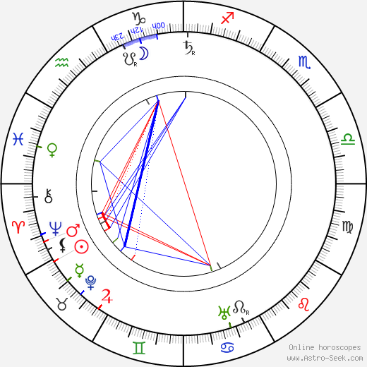 Edwin S. Porter astro natal birth chart, Edwin S. Porter horoscope, astrology