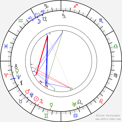 Albert Fish astro natal birth chart, Albert Fish horoscope, astrology