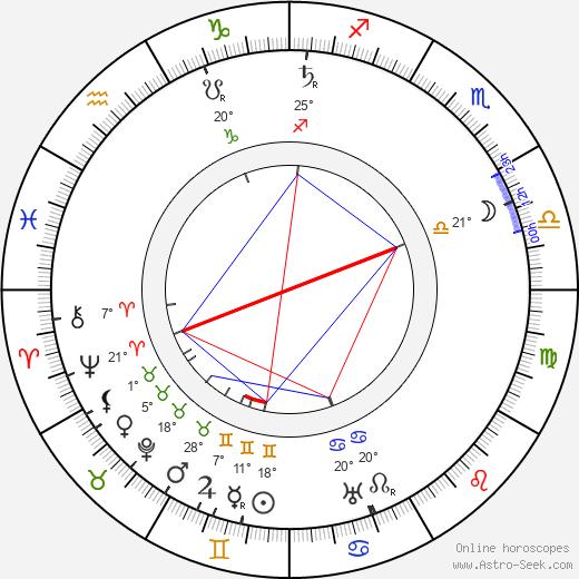 Julius Stallich birth chart, biography, wikipedia 2019, 2020