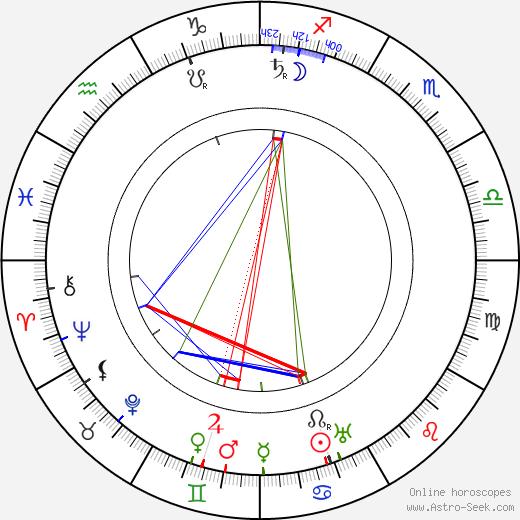 Anne Schaefer astro natal birth chart, Anne Schaefer horoscope, astrology
