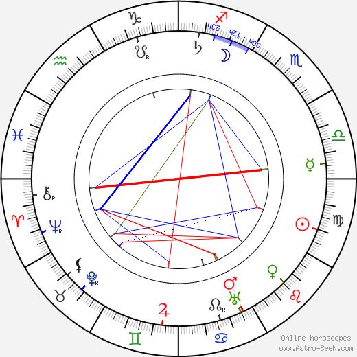 Marie Ault tema natale, oroscopo, Marie Ault oroscopi gratuiti, astrologia