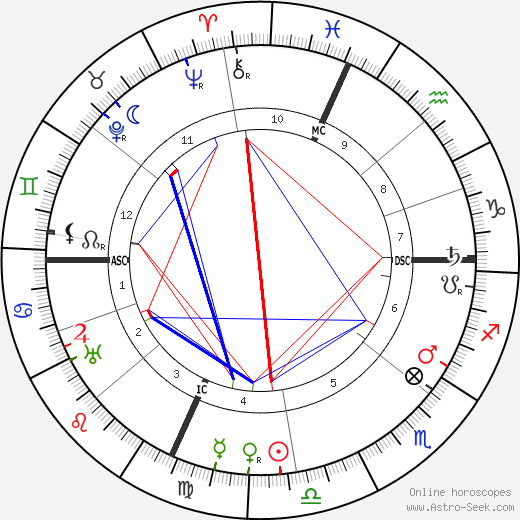 Francesc Marchetti-Selvaggini tema natale, oroscopo, Francesc Marchetti-Selvaggini oroscopi gratuiti, astrologia