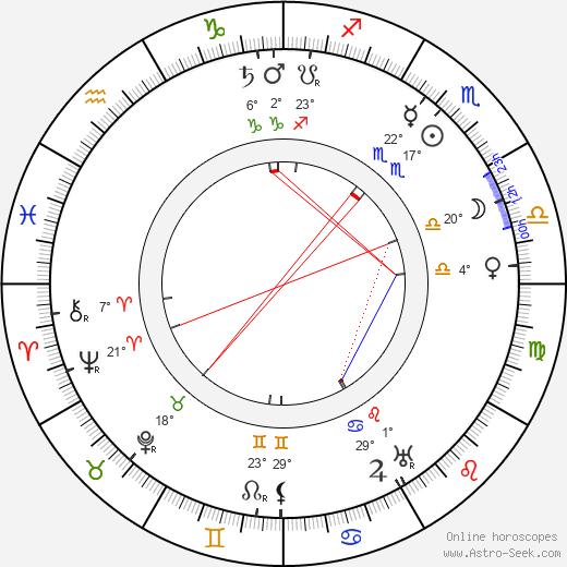 Maude Odell birth chart, biography, wikipedia 2019, 2020