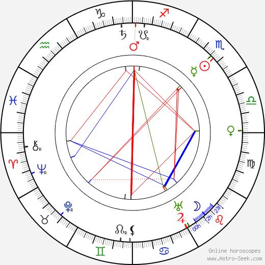 Oskar Krabbe astro natal birth chart, Oskar Krabbe horoscope, astrology
