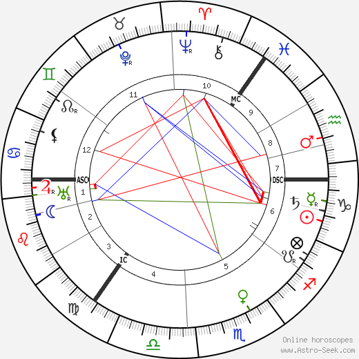 William Calman astro natal birth chart, William Calman horoscope, astrology