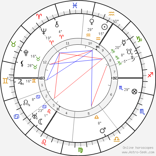 Friedrich Ebert birth chart, biography, wikipedia 2019, 2020