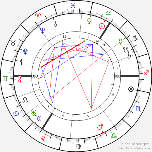 Friedrich Ebert birth chart, Friedrich Ebert astro natal horoscope, astrology