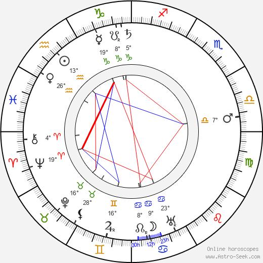 Joe Roberts birth chart, biography, wikipedia 2020, 2021