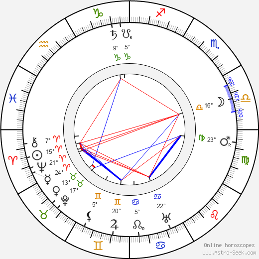 Winchell Smith birth chart, biography, wikipedia 2019, 2020